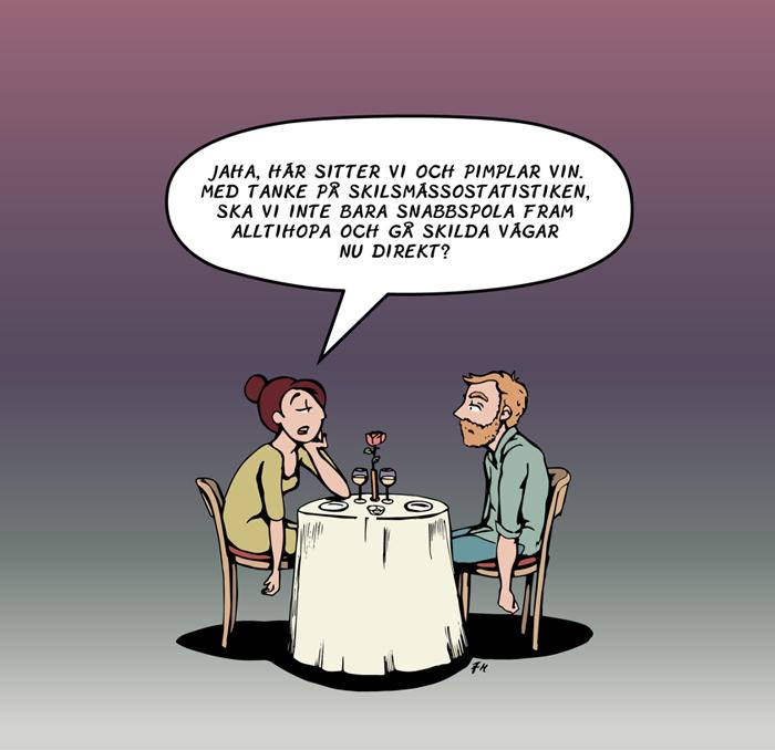 skilsmässodejt